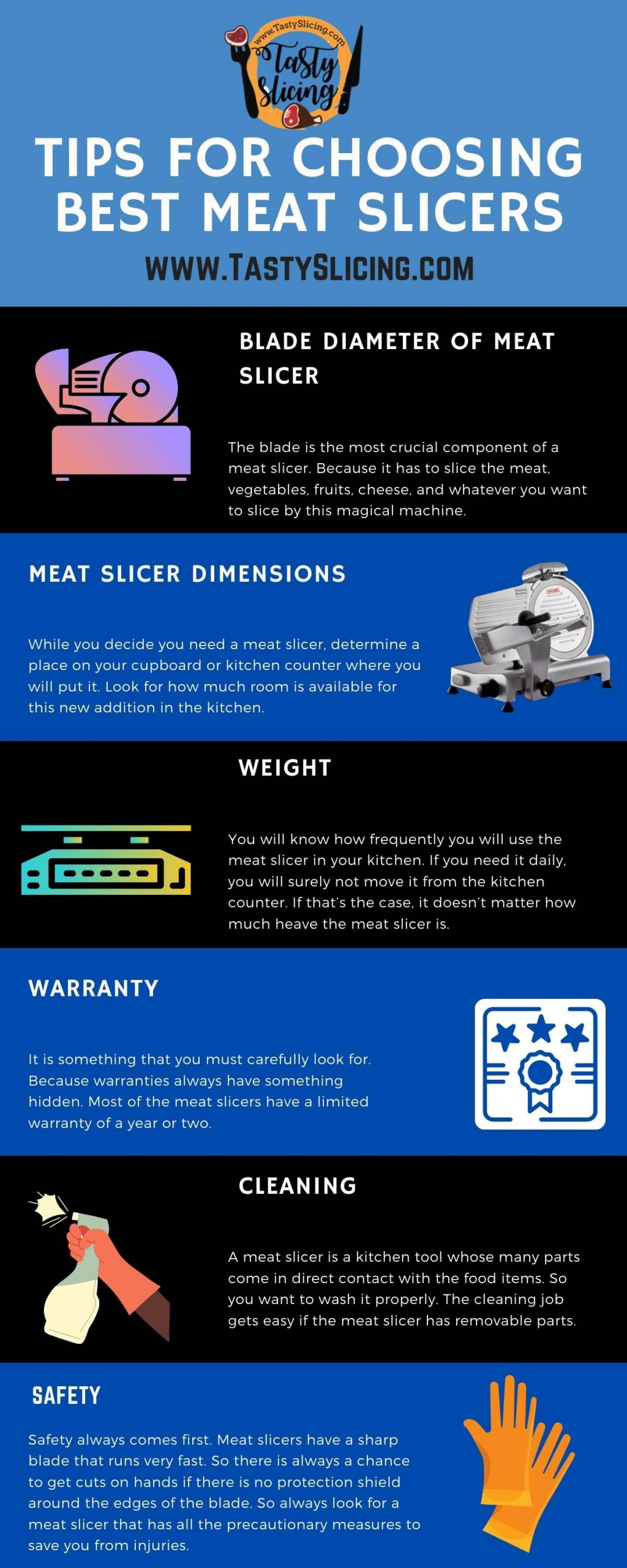Tips to choose best meat slicer (Infographic)